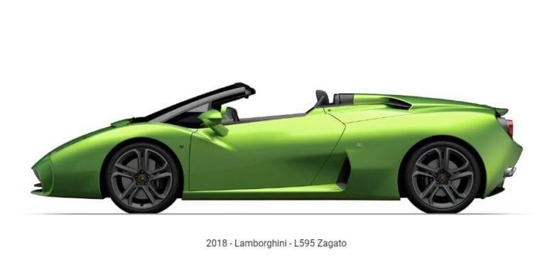 Lamborghini L595 Zagato Roadster